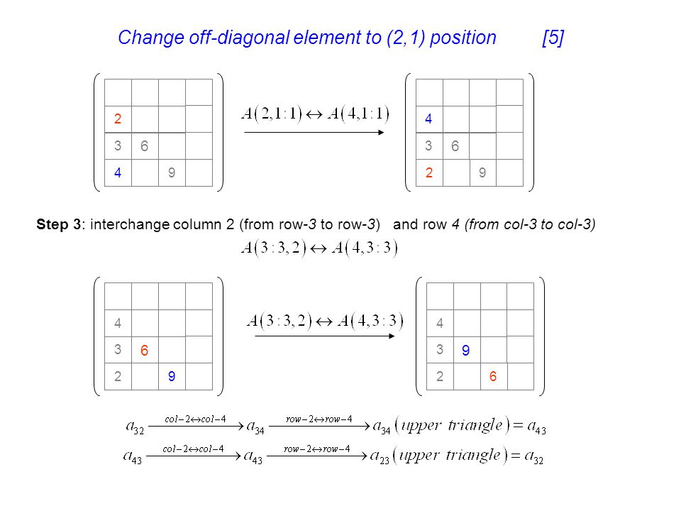 Change off-diagonal element to (2,1) position [5]